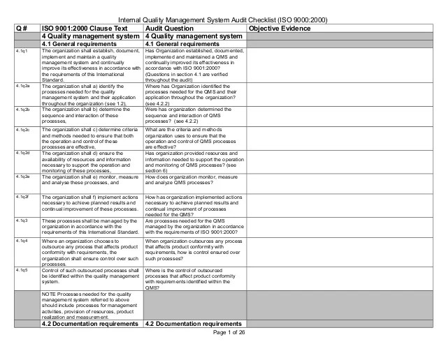 Gmp Checklist Template | Sample Curriculum Vitae It