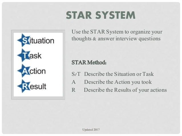 The STAR Interview How To Tell A Great Story, Nail Thestar method 1