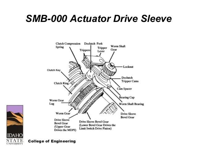 tritec motor operated valve wiring diagram