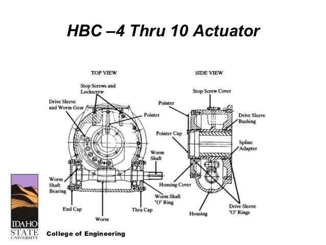 louver actuator motor wiring diagram