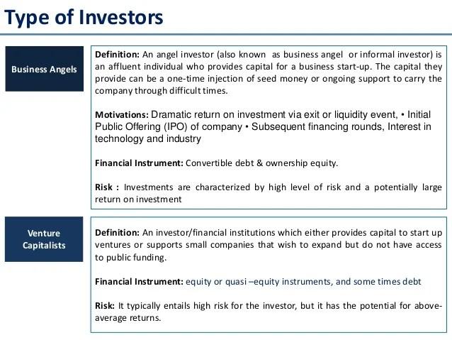 Image For Venture Capitalist Definition Business