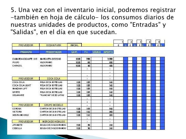 Bonito Hoja De Cálculo De Inventario Aa Patrón - hojas de trabajo - formato inventario en excel
