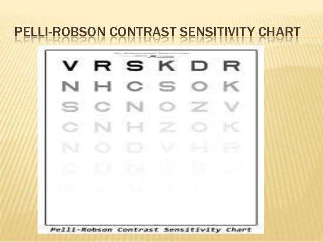 pelli robson contrast sensitivity chart - Heartimpulsar