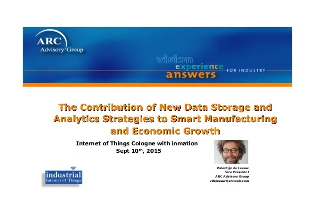 Internet of Things Cologne 2015: The Contribution of New Data Storage…