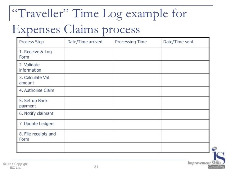 expense claim form example - Apmayssconstruction