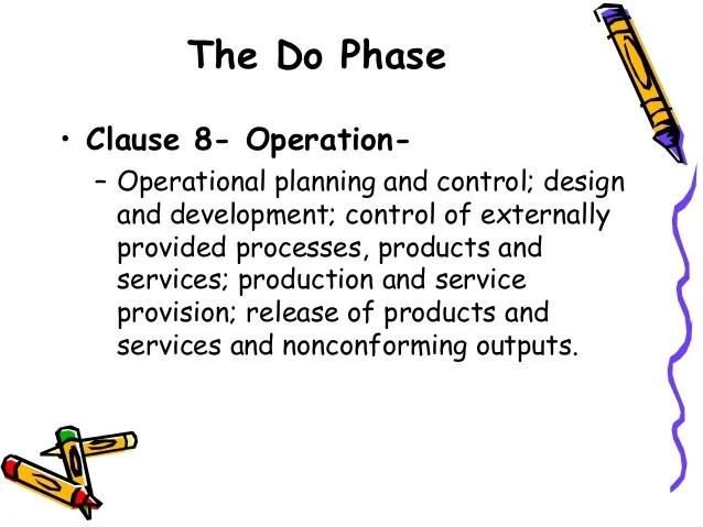 2015 bmw del Schaltplan