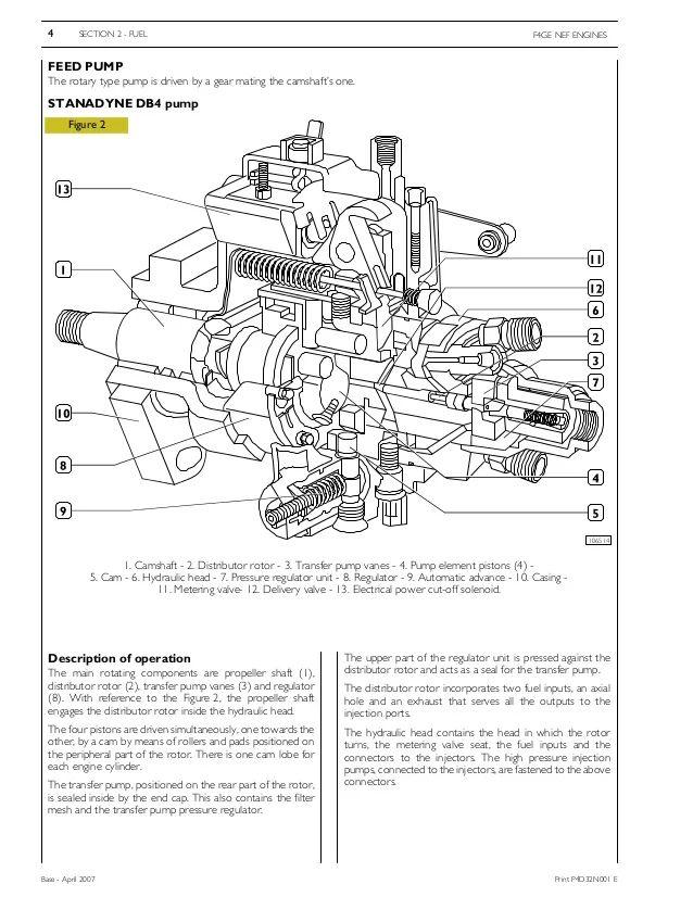 iveco workshop manual