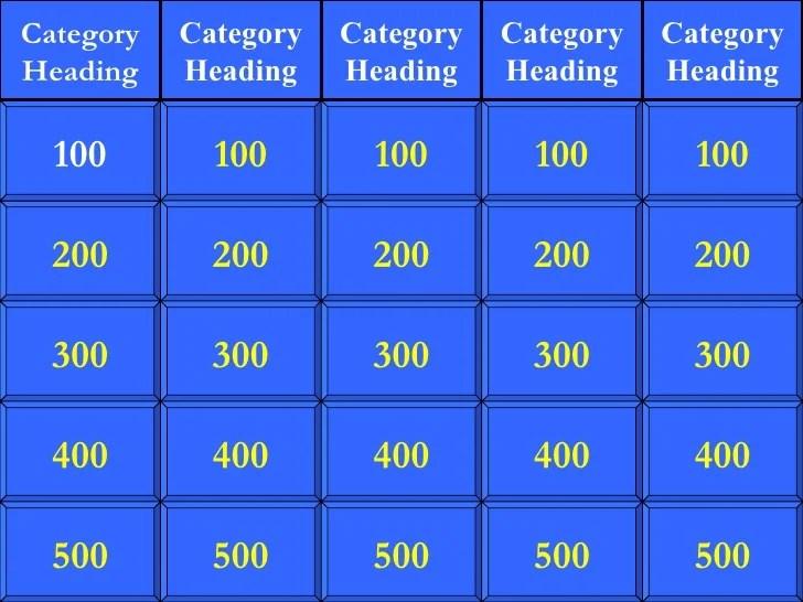 Free Jeopardy Template Madinbelgrade