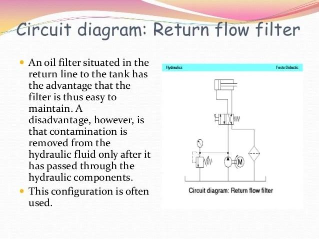 basic hydraulic schematics