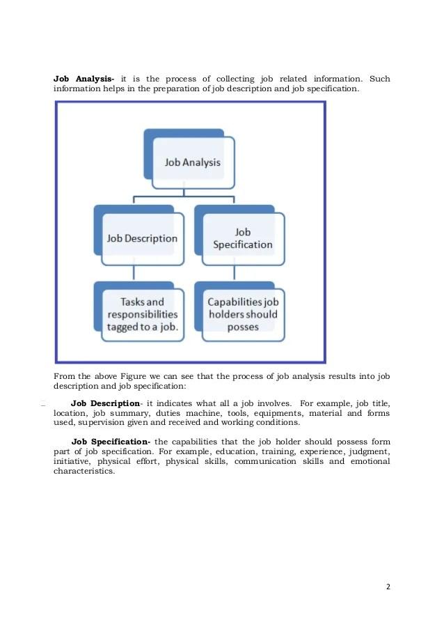 Job Description Project Manager Method123 Job Description And Job Specification
