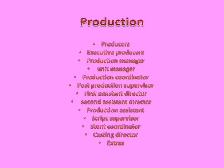 Production Director Job Description production manager job – Production Director Job Description