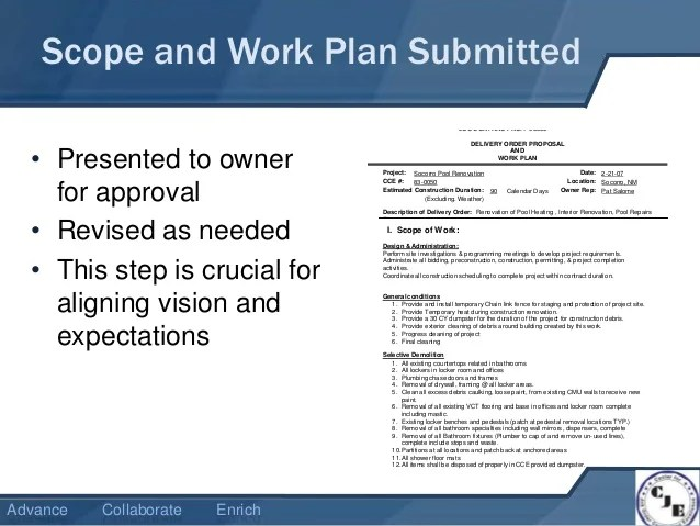 contract administration job description Template – Contract Administrator Job Description