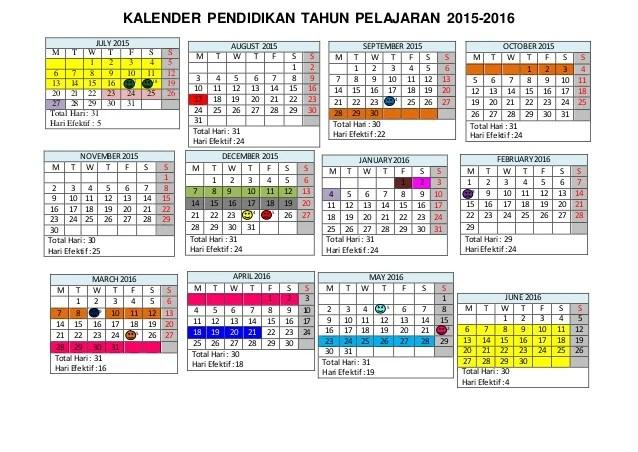 Smp Balikpapan Ssm 553 Balikpapan Part 5 Youtube Kalender 2016 Latest And Useful Images