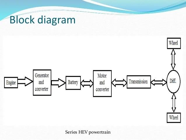 block diagram engine schematic