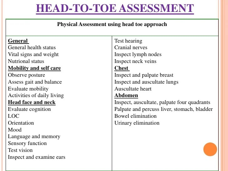 physical assessment form for nurses - Josemulinohouse - nursing assessment template