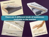 Know different types of mattresses