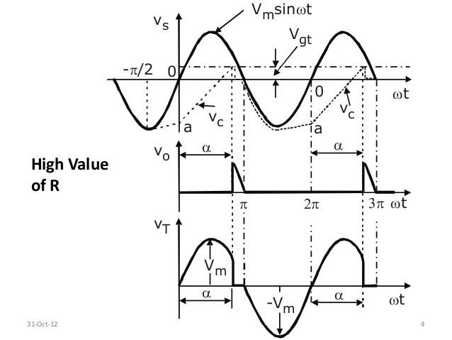 rc circuit waveform