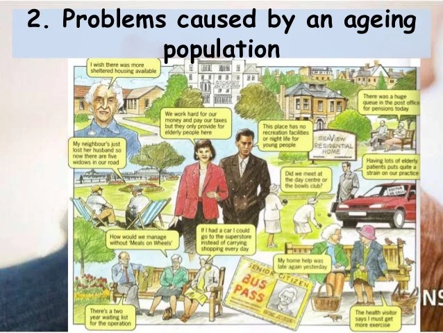Case Study Method Case Studies Case Study In Business L6 Ageing Populations Ap