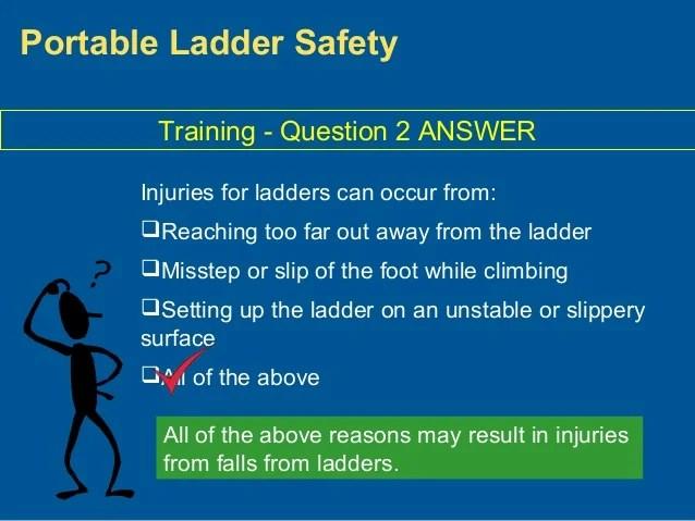 Ladders Module1