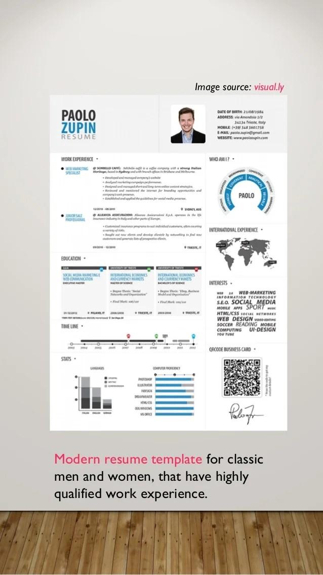 modern format of resume - Josemulinohouse - modern resume format