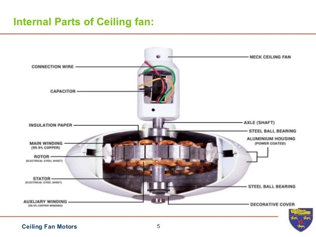 Part Winding Start Motor Wiring Diagram Ceiling Fan
