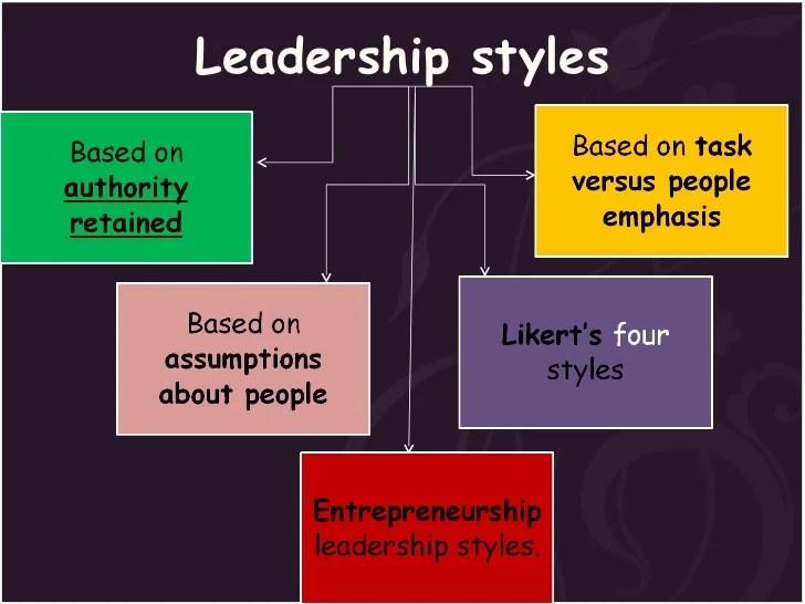 describe leadership style - Towerssconstruction