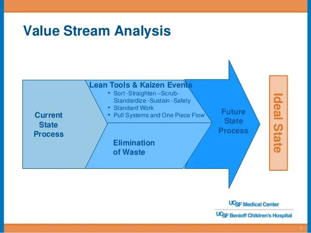 The Case Study Approach Bmc Medical Research Methodology Lean In Action Streamline Your Processes And Achieve