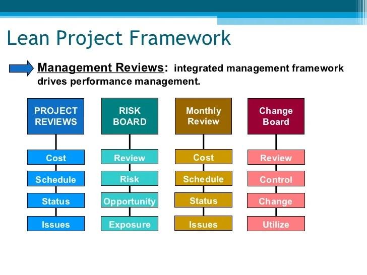 Action Plan Template Xls | Sample Customer Service Resume