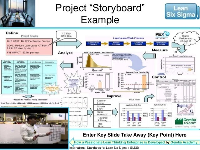 Project Management Example Case Study Project Examples Lean Six Sigma Executive Overview Case Study Templates