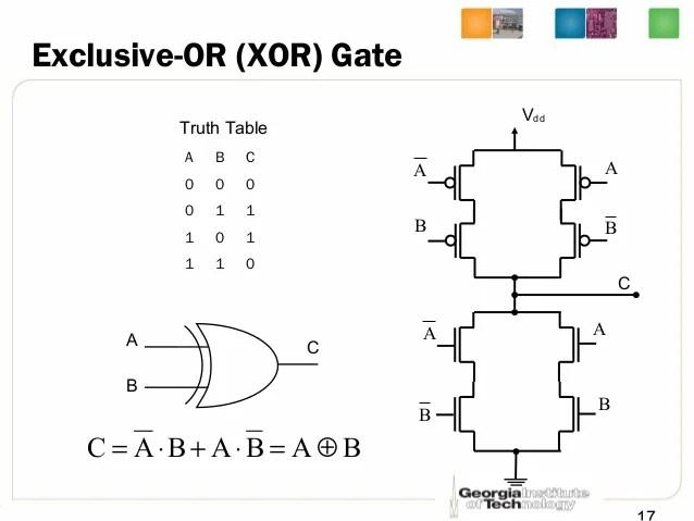 cmos circuit for xor gate