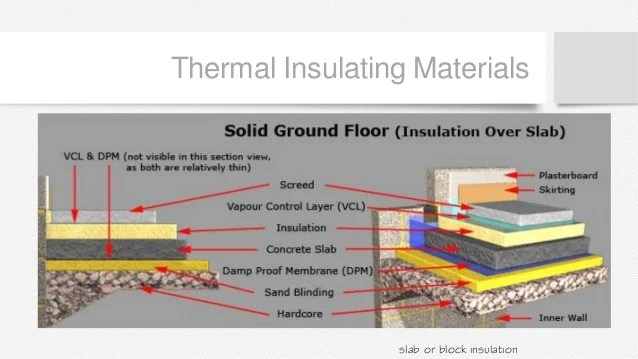 Lecture 7 Thermal Insulation