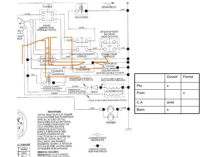 kubota schema cablage electrique sur