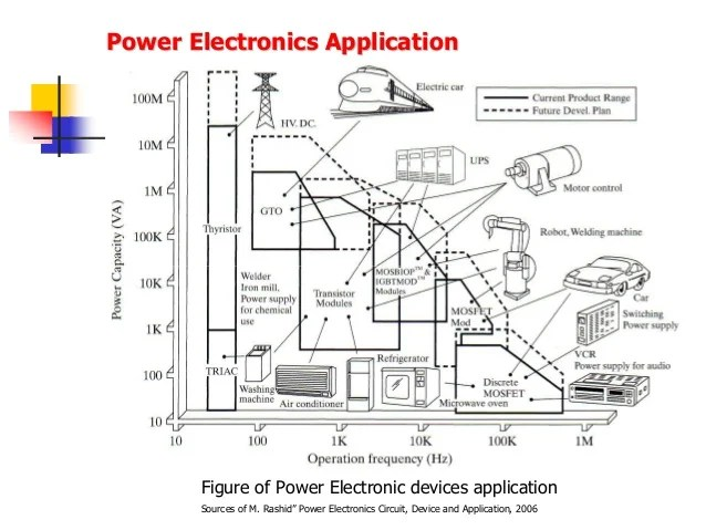 and vehicle electronics and electronic devices and electronic circuits