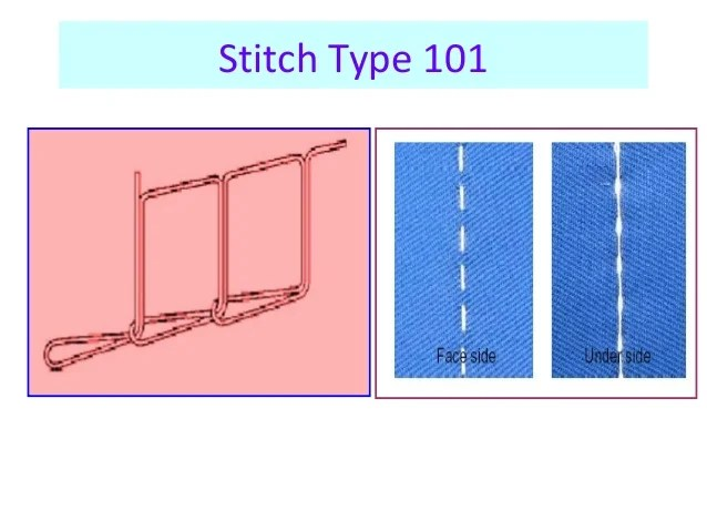 Stitch Classification