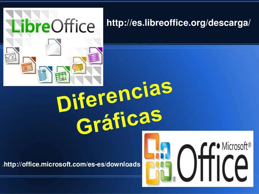 Software Libre Office Libre Office Vs Office