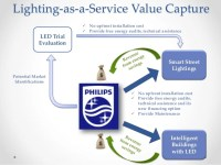 Lighting as-a-service