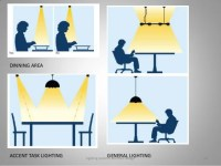Lighting systems and their design..mau --jmi-2014