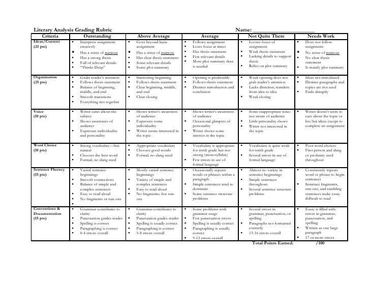 Sample Resume Creative Resumes