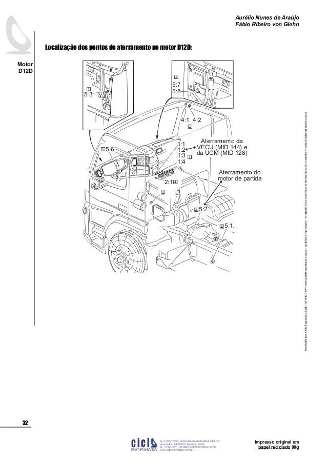 starting circuitcar wiring diagram
