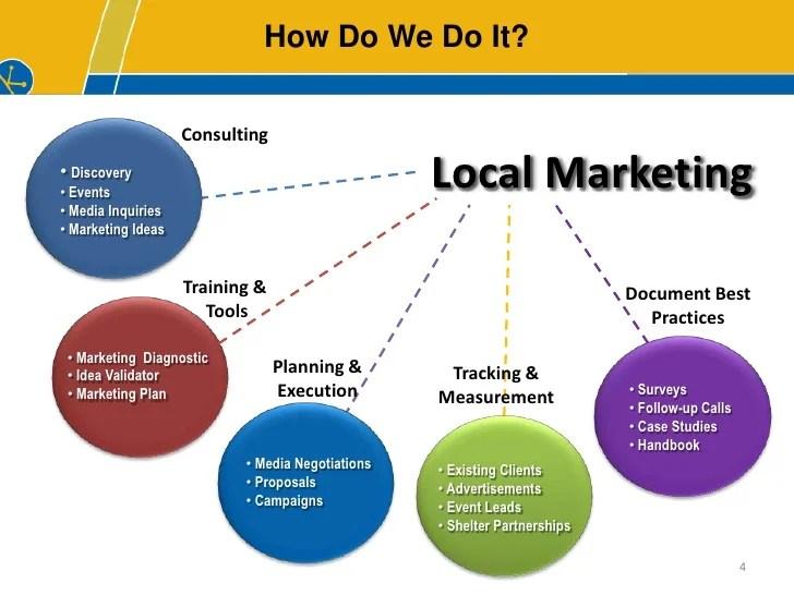 marketing presentation - Goalgoodwinmetals