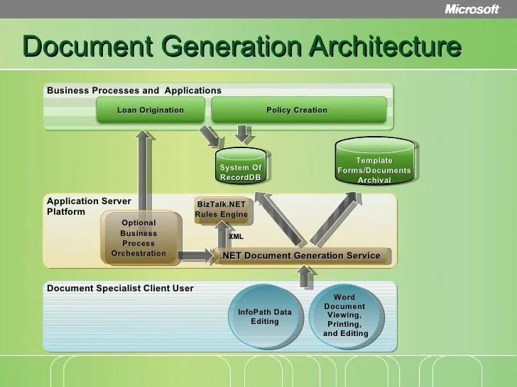 sharepoint architect resume samples professional resumes example