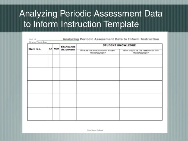 data analysis template - Onwebioinnovate