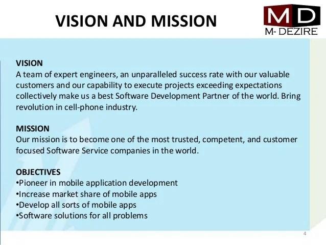 A Sample Travel Agency Business Plan Template Business Plan Mobile Application Development