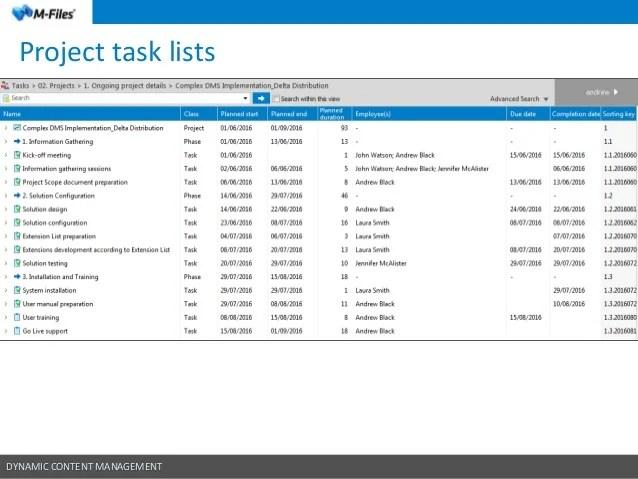 employee task list - Selol-ink