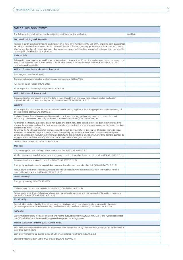 Employee Survey Questions Template Nbri Maintenance Guide Checklistrev1