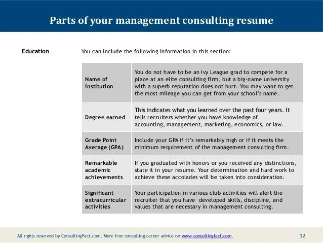 Sample Resume For Insurance Executive Cvtips Management Consulting Resume Sample