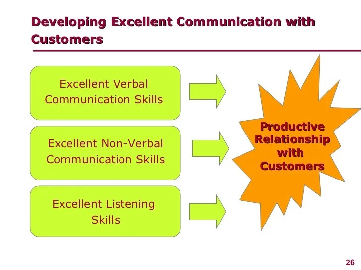 how to define excellent customer service maggilocustdesign good customer service skills cvfreepro
