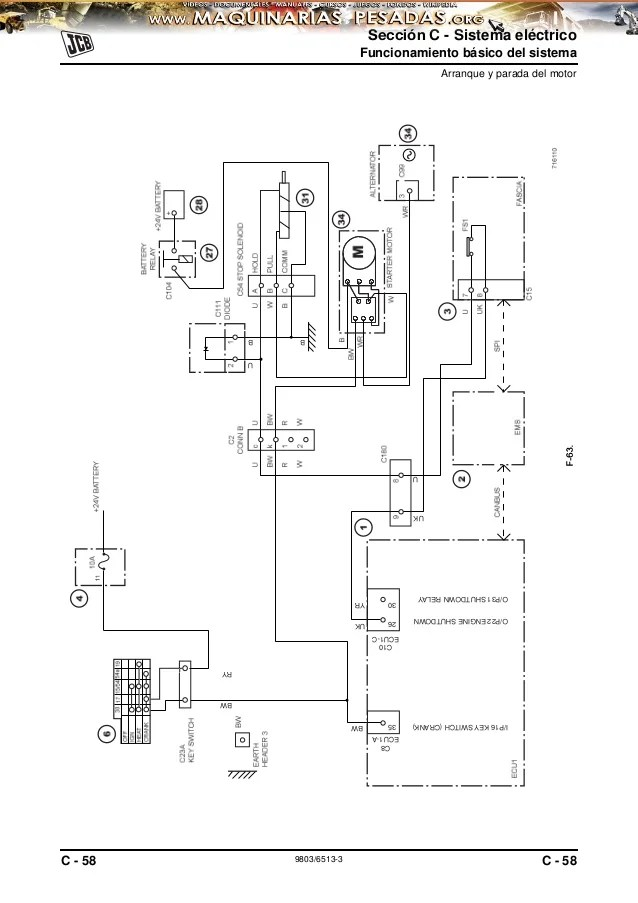 Sany Diagrama del motor
