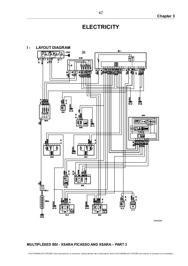 citroen xsara picasso circuit diagram