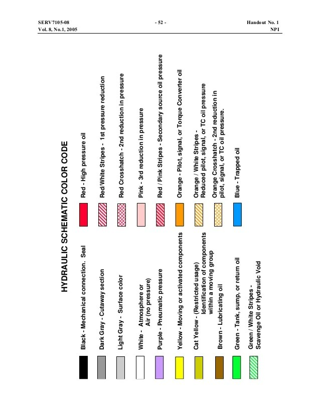 hydraulic schematic line colors